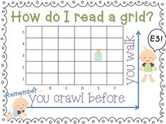 """memory aide for reading cartesian planes - you """"crawl"""" before"""""""