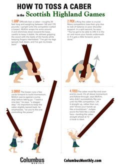 Learn how to toss a caber: http://www.columbusmonthly.com/March-2013/Pole-Position/