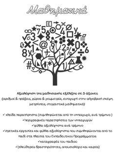 Portfolio: Μαθηματικά by eirmatth via slideshare Autumn Activities, School Projects, Fails, Education, Portfolio Ideas, School Stuff, Preschool, Teacher, Kindergarten