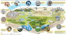 "Inland Empire Utilities Agency Takes on ""Water-Energy Nexus"""