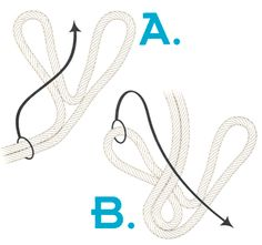 Three Part Knot A - shabiri - Katze Paracord Knots, Rope Knots, 550 Paracord, Tie The Knots, Couture Cuir, Survival Knots, Knot Braid, Rope Crafts, Fishing Knots