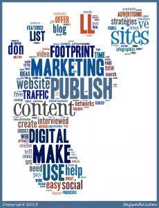 Create your digital footprint via social media - e-Learning Feeds Business Marketing, Internet Marketing, Online Marketing, Social Media Marketing, Online Business, Digital Marketing, Best Way To Invest, Digital Footprint, Marketing Articles