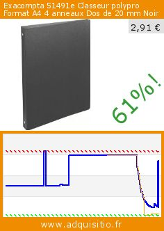 Exacompta 51491e Classeur polypro Format A4 4 anneaux Dos de 20 mm Noir (Fournitures de bureau). Réduction de 61%! Prix actuel 2,91 €, l'ancien prix était de 7,42 €. http://www.adquisitio.fr/exacompta/51491e-classeur-polypro