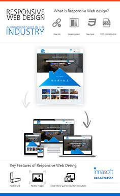 Role of responsive web design in the current website design. www.innasoft.in #innasoft #responsivewebdesign #websitedesign