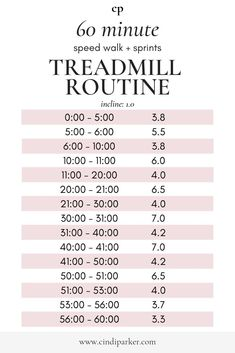 My GO-TO Treadmill Routine (to Beat Boredom and Stay Challenged) - Cindi Parker 60 minute treadmill sprints routine Treadmill Walking Workout, Sprints On Treadmill, Treadmill Routine, Stairmaster Workout, Walking Exercise, Cardio Workouts, Treadmill Workout Beginner, Walking Workouts, Workout Plans