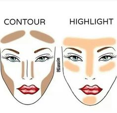 Highlight/contour cheat sheet