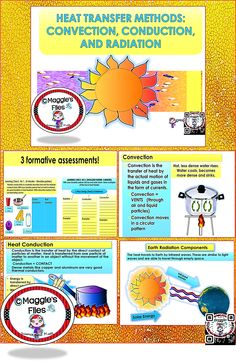 Heat Transfer Worksheet Pdf Along with the Heat Transfer Convection Conduction and Radiation Contains 26 6th Grade Science, Middle School Science, Science Classroom, Teaching Science, Science Fun, Science Resources, Teaching Resources, Thermal Energy, Heat Energy