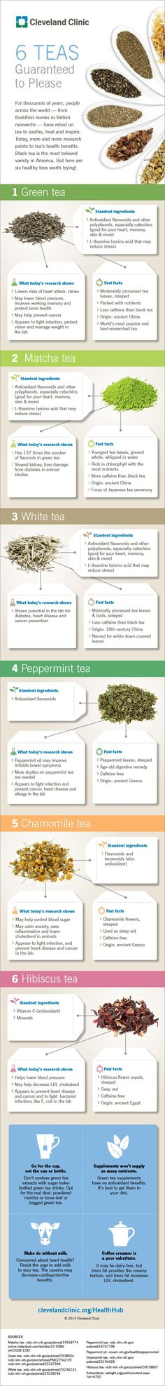 It's National Hot Tea Month. You can't go wrong with these 6 types of tea, which come recommended and explained by the Cleveland Clinic.