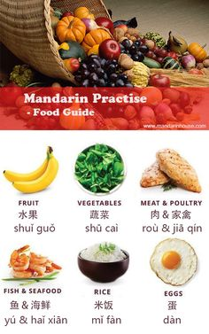 Food list with Chinese Pin yin, Learn a little Chinese everyday with Mandarin House. Contact below with more study information: www.mandarinhouse.com