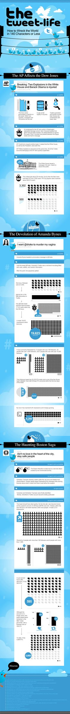 The Tweet Life – How To Wreck The World In 140 Characters (Or Less) [INFOGRAPHIC]