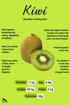 health benefits of eating Kiwi. The kiwifruit, or Chinese gooseberry, originally grew wild in China. Kiwis are a nutrient dense food, they are rich in in nutrients and low in calories. Foods For Healthy Skin, Healthy Facts, Healthy Tips, Kiwi Fruit Benefits, Kiwi Health Benefits, Kiwi Nutrition, Health And Nutrition, Diabetes Foods To Avoid, Natural Health Remedies