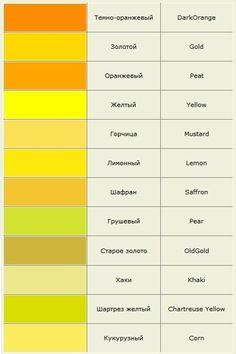 View album on Yandex. New Wallpaper Iphone, Trendy Wallpaper, Coordination Des Couleurs, Color Combos, Color Schemes, Colour Board, Color Pallets, Color Theory, Color Names
