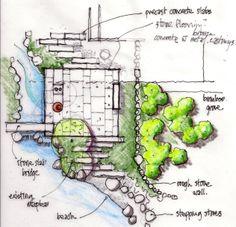 Japanese Style Garden Landscape SketchLandscape PlansLandscape