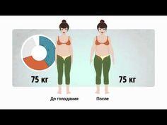 На сколько кг можно похудеть за неделю на гречке