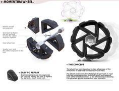 Google Community Vehicle Concept - Design Panel
