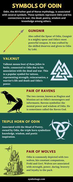 Viking Runes Alphabet, Norse Runes, Norse Pagan, Viking Symbols And Meanings, Spiritual Symbols, Folklore, List Of Deities, Norse Religion, World Mythology