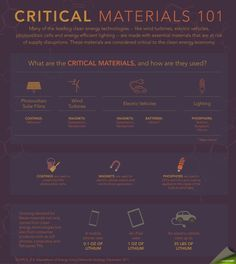 What are critical materials? We are breaking them down with these top 10 facts.
