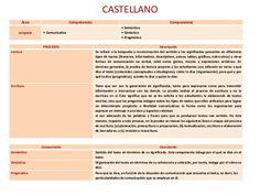 preparacin-de-clases-castellano-6-638.jpg (638×479)