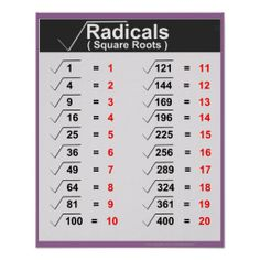 Shop Radicals Square Roots Posters created by mathposters. How To Start Homeschooling, Homeschool Math, Math Charts, Maths Solutions, Math Poster, Math Vocabulary, Square Roots, Math Formulas, Life Hacks For School