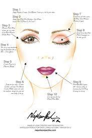 makeup napoleon perdis