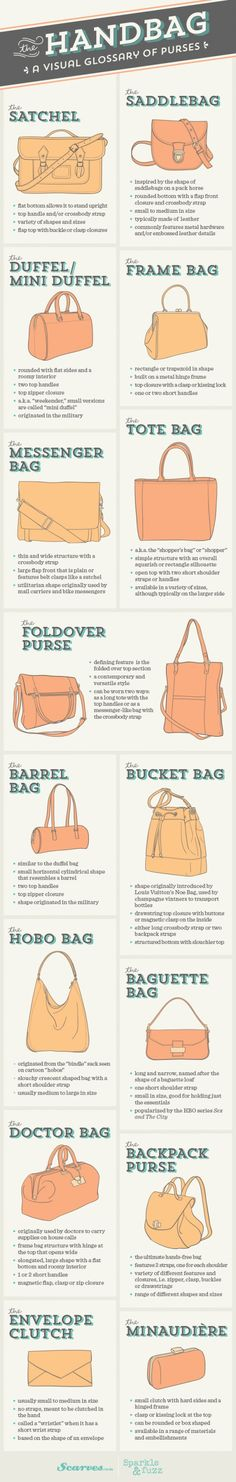 Visual Glossary Of Purse Styles  from Sparkle & Fuzz and Scarves.com