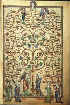 De Lisle Psalter (c 1310-1339), the familiar scene of the Annunciation