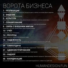 Дизайн человека Human Design System, H Design, Astrology, Psychology, Motivation, Business, Health, Instagram, Psicologia