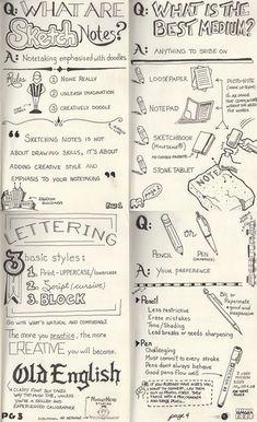 Sketchnotes, Visual Notes and Graphic Facilitation – Oh My!
