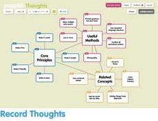 Popplet - capture your ideas and sort them visually.