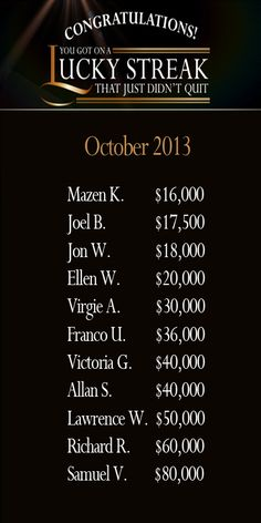 Congratulations to just a few more of our many monthly winners. #slots