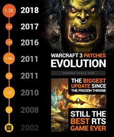 81 Best Warcraft 3 The Frozen Throne Images Warcraft Warcraft 3