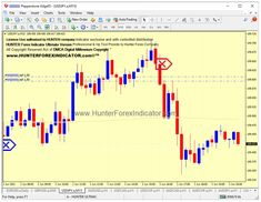 🎓 Sell trade #USDJPY M15 timeframe with Hunter Ultimate Indicator for metatrader4. 🎓 Powerfull Forex Non Repaint signals to make constant profits. Lifetime License of HUNTER Forex Indicator. #forexsignals #forexindicators #forexindicator #forexsignal #bestforexindicatormt4 #bestforexindicator #forextrading #forextrendindicators #forexfactory #hunterforexindicator App Story