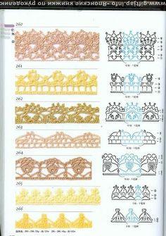 crochet border patterns by meitiny