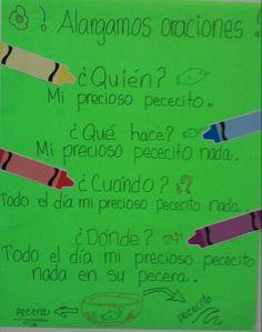 Proceso de escritura para segundo grado. Es una guía que los puede ayudar a escribir oraciones con sentido completo.