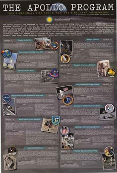 An amazing Smithsonian Institution poster detailing the history of NASA's Apollo missions that landed a man on the Moon! Apollo Program, Apollo Missions, Man On The Moon, Amazing Spaces, Space Posters, Nasa, How To Find Out, History, Ships