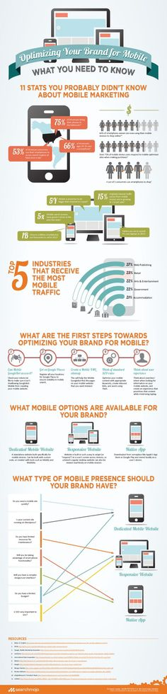 Optimizing Your Brand for Mobile: What You Need to Know