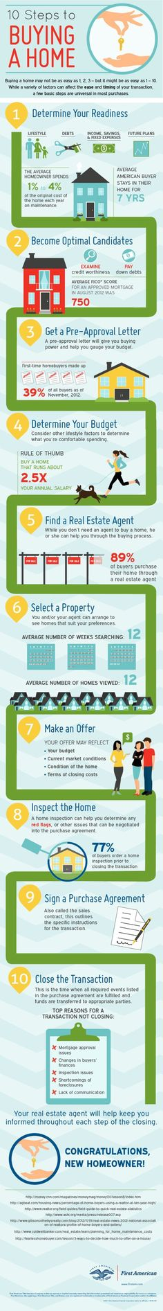 Great tips, finding a real estate agent first can be helpful, they can help guide you through this process. 10 Steps to Buying a Home Infographic First American Title buy a home buying your first home Home Buying Tips, Buying Your First Home, Home Buying Process, Purchase Process, Up House, Sell House, First Time Home Buyers, Real Estate Tips, Home Ownership