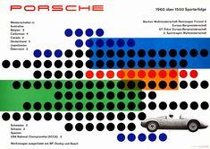 Porsche 356 by Hanns Lohrer in 1961