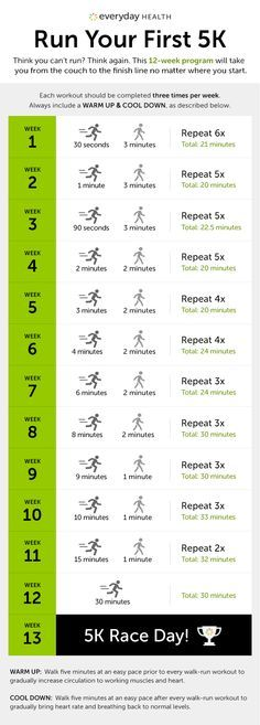 13-week training program for beginner runners who are ready for a 5K race!