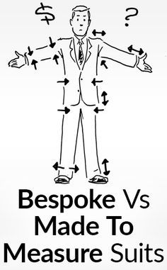 MTM Vs. Bespoke Suits Which is Better?