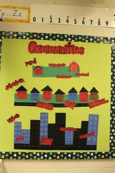 Yet ANOTHER way to teach rural/suburban/urban.  This whole blog post is about teaching communities in 2nd grade, including some books to use!