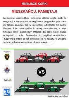 Mniejsze korki / Smaller caps #rower #edukacja #ulotka #infografika #bike #education #leaflet #infographic Education, Movie Posters, Film Poster, Onderwijs, Learning, Billboard, Film Posters