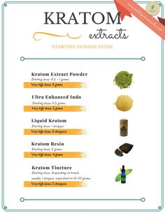 #kratom #extract #dosage guide