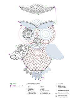 Crochet Owl Tutorial Part 11 by tasamajamarina on DeviantArt Free Crochet Doily Patterns, Crochet Snowflake Pattern, Crochet Snowflakes, Crochet Doilies, Crochet Ideas, Crochet Owls, Crochet Crafts, Crochet Baby, Knit Crochet