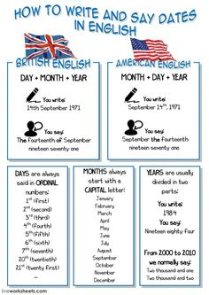 How to write and say dates in English Idioma: inglés Curso/nivel: Intermediate Asignatura: English as a Second Language (ESL) Tema principal: Days and dates Otros contenidos: the date, writing the date, saying the date, British English, American English English Vocabulary Words, English Grammar, Teaching English, English Language, Second Language, English Day, Learn English Words, English Lessons, English Worksheets For Kids