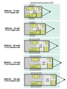 Tiny house trailer size