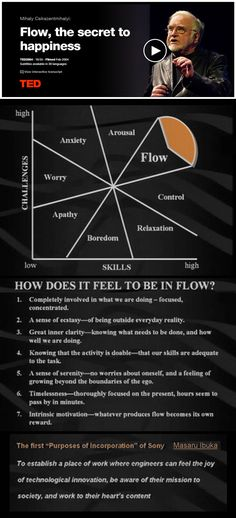 "Mihaly Csikszentmihalyi: Flow, the secret to happiness  |  TED Talk 2004  |  Mihaly Czikszentmihalyi asks, ""What makes a life worth living?"" Noting that money cannot make us happy, he looks to those who find pleasure and lasting satisfaction in activities that bring about a state of ""flow."""
