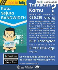 #Repost @opendatabdg ・・・ Selamat Pagi warga Bandung.. Kota Bandung adalah Kota yang memanjakan warganya, salah satunya dengan ketersediaan Wi-Fi GRATIS Bandung Juara.. Mari kita kepoin data pengguna internet ini Guys.. #kepoinbdg #data #datascience  #informasipublik #infografik #infographic