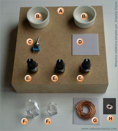 Radiestesia e Cia: Faça você mesmo uma Máquina radiônica simples ou um sintonizador mental - Parte 1