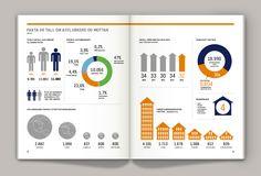 Årsrapport som viser mange sider (også bokstavelig talt)